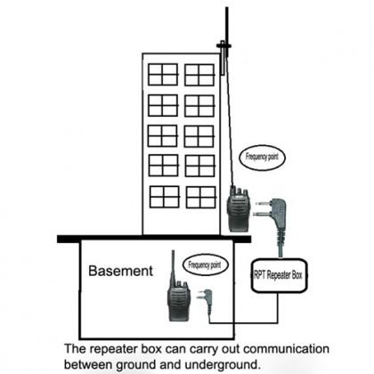 DIY Walkie Talkie 2-Way Radio Repeater Box - M/K Port