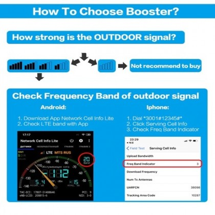 2G/GSM 3G/WCDMA Band 8,1 Dual Band Mobile Signal Booster Repeater
